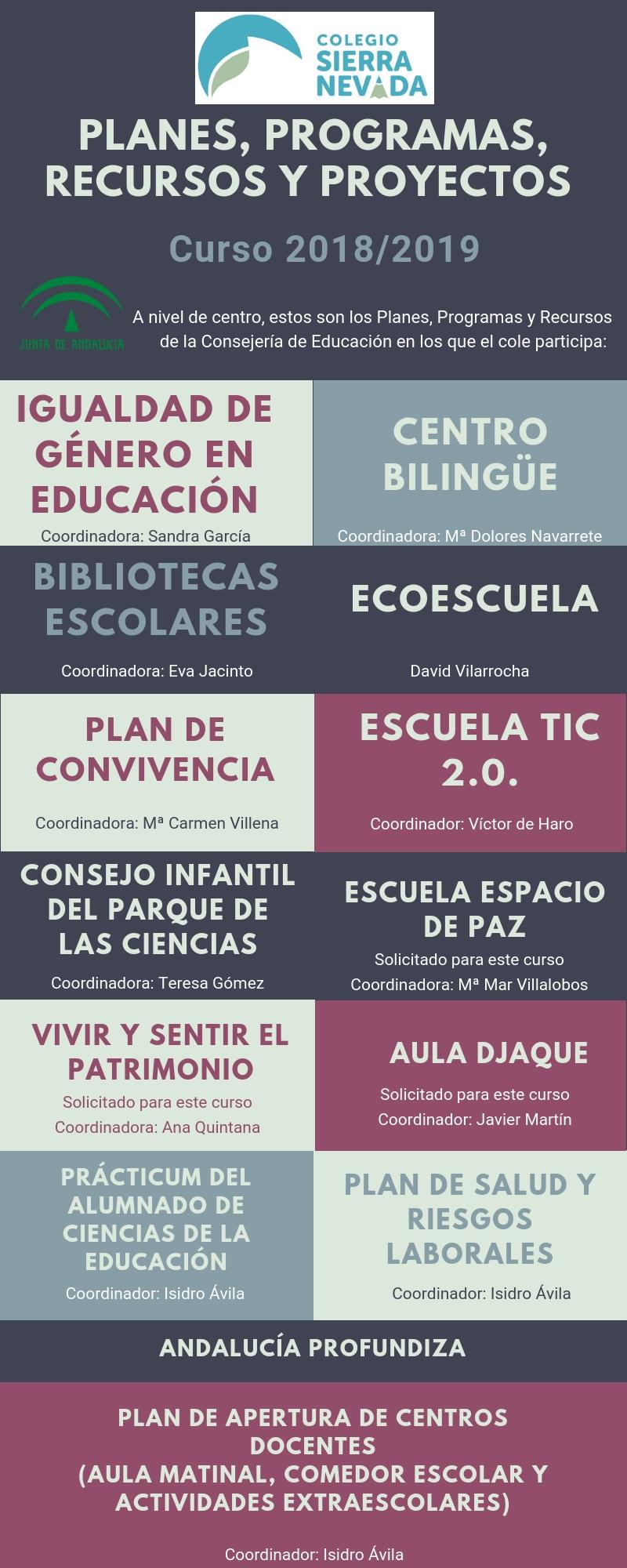 planes y proyectos (1)