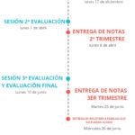 calendario de evaluaciones y entrega de notas