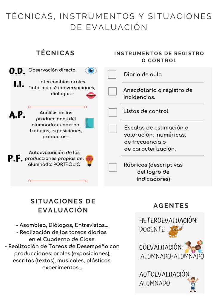 Copia de la evaluación (1)