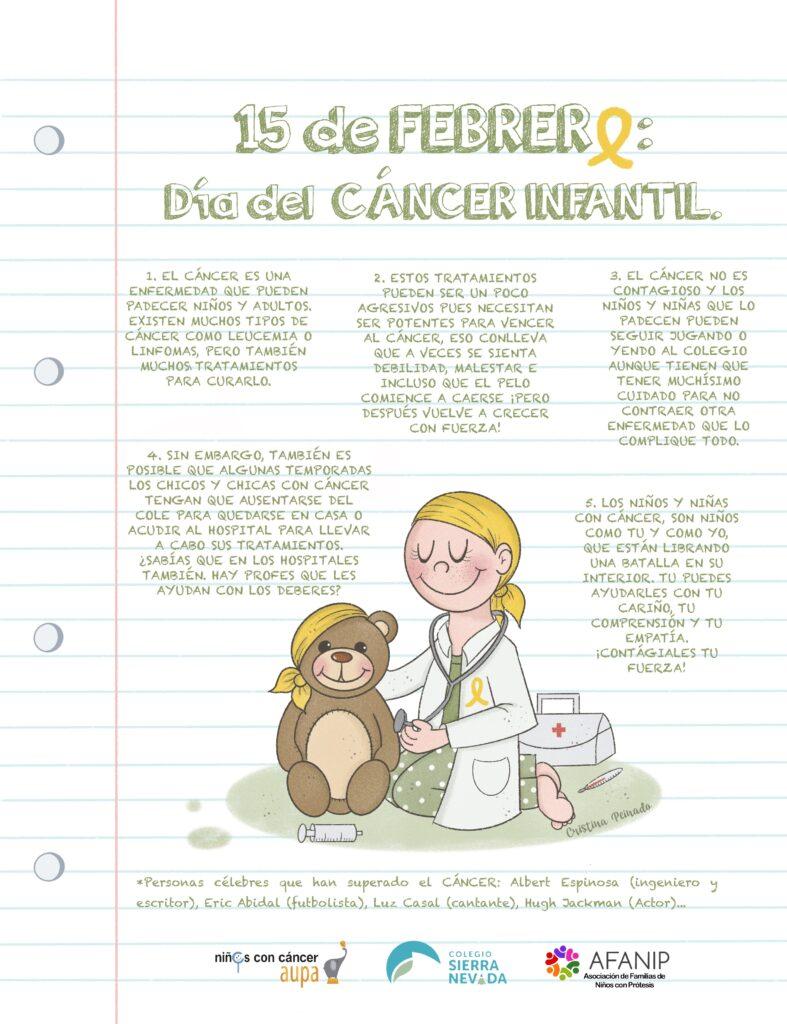 INFOGRAFÍA CÁNCER INFANTIL